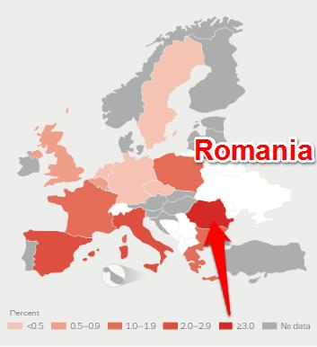 Hepatitis C in Romania